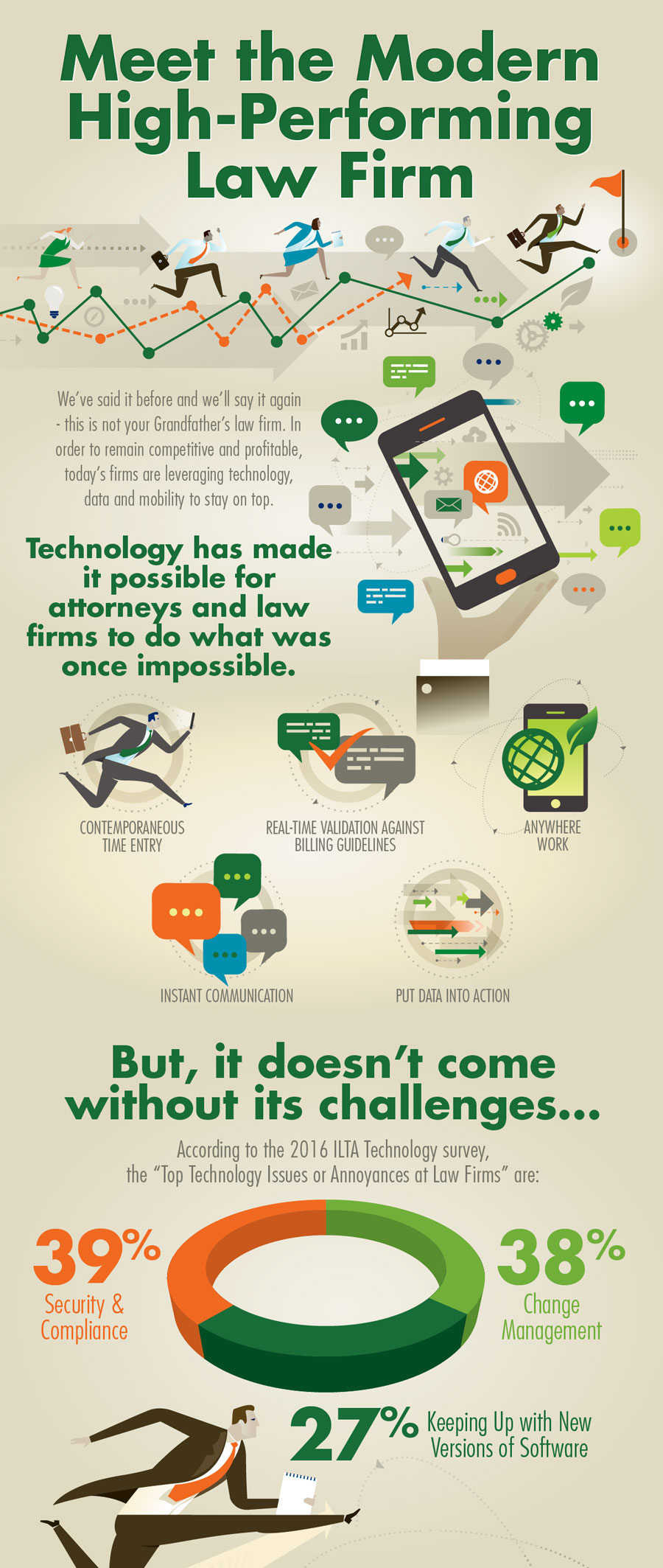 Infographic for Bellefield Systems